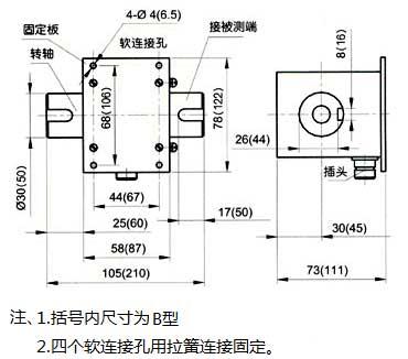PTQ-1000动态扭矩传感器